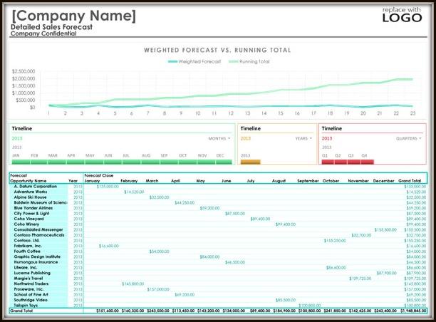Sales Forecast Excel Sample