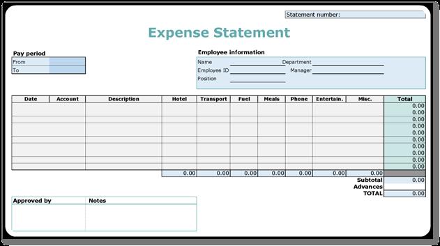 Sample Travel Expense Report
